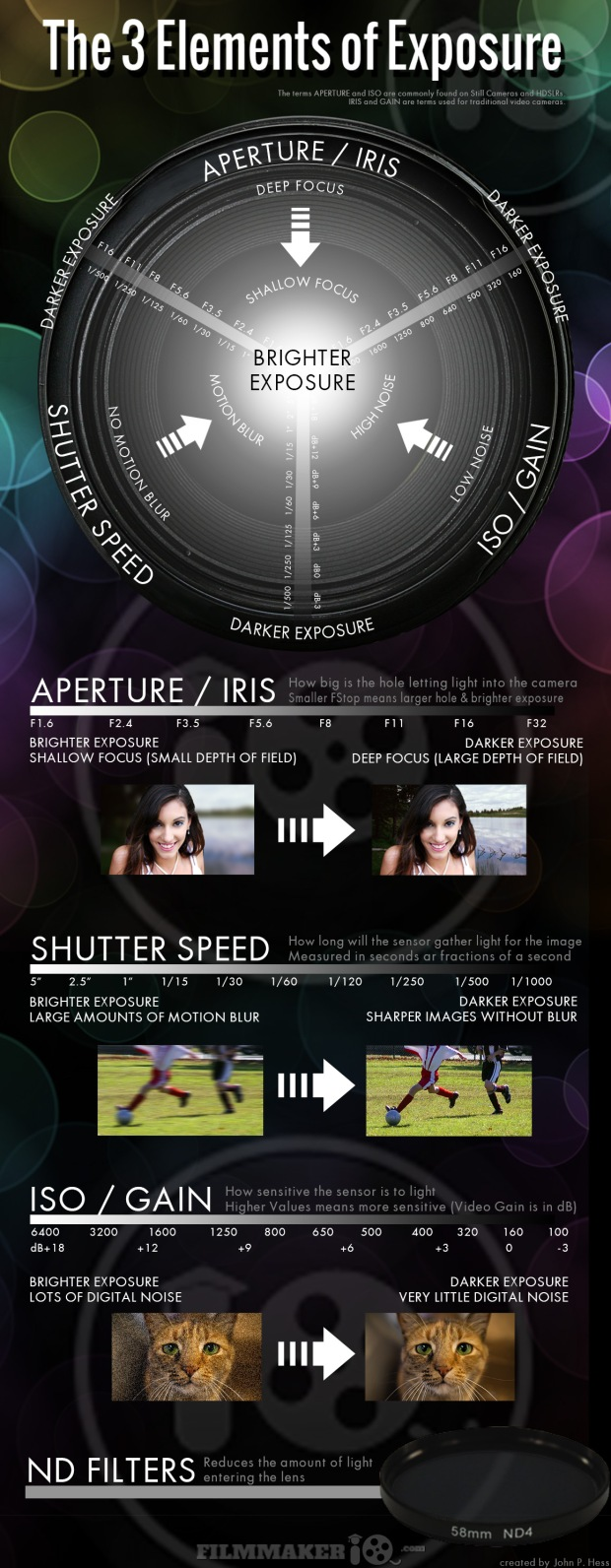 Exposure-Guide2 Filmmaker IQ